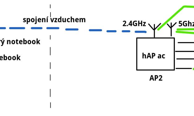 Rozšíření Wi-Fi signálu pomocí Mikrotiku (Wi-Fi repeater)